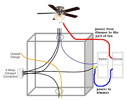 Hunter Ceiling Fan Wiring Diagram Red Wire by Hunter Ceiling Fan Light Wiring Diagram Dolgular Com