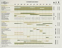 Largest Pumpkin Ever Grown 2015 by 2015 Craft Beer Release Calendars
