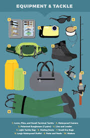 Packing Your Tackle For A Fishing Trip