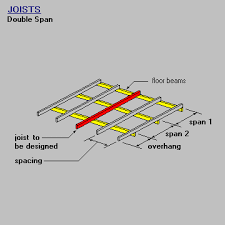 timber steel framing manual joist double span