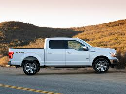 Pickup Truck Best Buy Of 2019 | Kelley Blue Book How To Choose The Pickup Best Suited Your Needs The Globe And Mail Pickup Truck 2017 Kbbcom Best Buys Youtube Work Trucks For Farmers Roger Shiflett Ford In Gaffney Sc Of 2018 Digital Trends Carscom Names Allnew F150 Raptor Honda Ridgeline Review Business Insider 10 Used Under 5000 Autotrader Trucks 8000 Pickup 2019 Cadian Car Year Wheelsca Blog 2016 Toyota Tundra Family North America Buy Awards 2015 Kelley Blue Book Chevrolet Colorado Zr2 Named Carscoms Truck