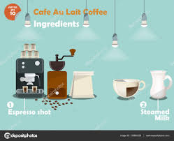 Info Graphics Of Cafe Au Lait Coffee Ingredients Collection Machinecoffee Grinder Milk Espresso Shot For Making A Great Cup