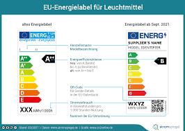 energiesparle oder led vergleich tipps co2online