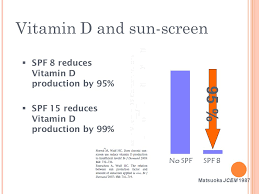 Uv Lamp Vitamin D Supplement by Exposure To Ultraviolet Uv Light Ppt Download