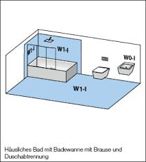 badezimmer abdichten und einstufung der abdichtung