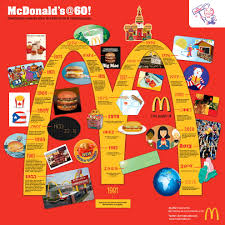 Coupon Mcdonalds Espana - Catalina Island Ferry Coupon 2018 Mcdonalds Card Reload Northern Tool Coupons Printable 2018 On Freecharge Sony Vaio Coupon Codes F Mcdonalds Uae Deals Offers October 2019 Dubaisaverscom Offers Coupons Buy 1 Get Burger Free Oct Mcdelivery Code Malaysia Slim Jim Im Lovin It Malaysia Mcchicken For Only Rm1 Their Promotion Unlimited Delivery Facebook Monopoly Printable Hot 50 Off Promo Its Back Free Breakfast Or Regular Menu Sandwich When You