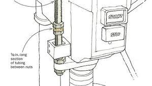 drill presses finewoodworking