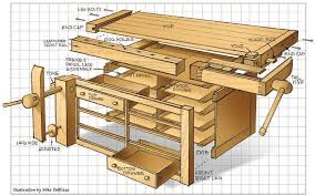 shaker workbench canadian woodworking magazine