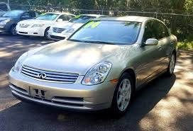 100 Craigslist Tallahassee Fl Cars And Trucks For Sale Under 5000 In FL 32308 Autotrader