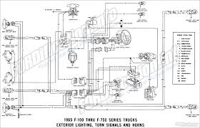 1965 Ford Truck Wiring Diagrams FORDification Info The 61 66 ... Ford F100 1965 Custom Classic Truck Project Youtube High Performance Ford V8 Alinum Radiator Wiring Diagrams Fordificationinfo The 6166 Big Mirrors Excellent Ford With A Dodge Ram Shop Scottiedtv Traveling Charity Road Show F250 34 Pu Trucks Ready For The Langley Cruis Flickr See At Car Show In Winder Ga 04232011 Pete Nice Awesome Pickup Project No F 100 Cab Id 27028