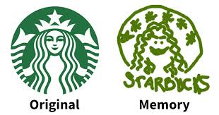 Over 150 People Tried To Draw 10 Famous Logos From Memory And The Results Are Hilarious