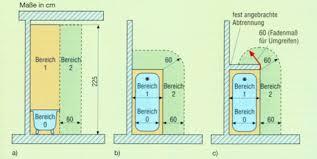 elektroinstallation in räumen mit badewanne oder dusche