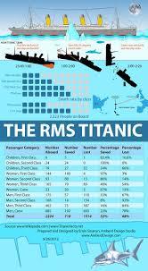Ship Simulator Titanic Sinking 1912 by Best 25 Titanic Ship Sinking Ideas On Pinterest Titanic Ship