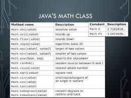 1 math methods that return values 2 java s math class ppt download