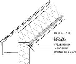 Insulating Cathedral Ceiling With Roxul by 43 Best Insulation Details Images On Pinterest Insulation
