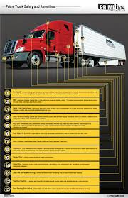 100 Prime Inc Trucking Phone Number Truck Safety And Amenities Photo Trucks Truck