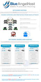 Offshore Web Hosting Starting From Just $0.01 From The First Month ... Hostplay Coupons Promo Codes Thewebhostingdircom Best 25 Cheap Web Hosting Ideas On Pinterest Insta Private Offshore Hosting For My New Business Need Unspyable Vpn Review Vpncouponscom Web Design And Development Company In Bangladesh Top Rated Netrgindia Solutions Private Limited Reviews By 45 Users Ewebbers Global Offshore Stationary Domain A Website Website Blazhostingnet Offonshore Web Hosting Up 6 Years What Is Good For Youtube Tips To Help You Find Host James Nelson Issuu Greshan Technologies Software Application