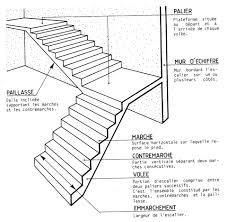 un palier d escalier escalier batiment et genie civil