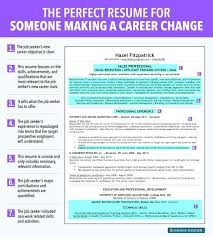 Professional Resume Objective Samples Career Change Statement Examples The Brilliant