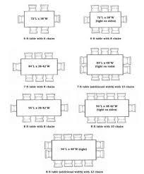 Dining Table Dimensions A Guide To Choosing The Ideal Rh Feydarchewsticks Com