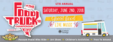 Food Truck Championship Of Texas The Great Fort Worth Food Truck Race Lost In Drawers Bite My Biscuit On A Roll Little Elm Hs Debuts Dallas News Newslocker 7 Brandnew Austin Food Trucks You Must Try This Summer Culturemap Rogue Habits Documenting The Curious And Creativethe Art Behind 5 Dallas Fort Worth Wedding Reception Ideas To Book An Ice Cream Truck Zombie Hold Brains Vegan Meal Adventures Park Vodka Pancakes Taco Trail Page 2 Moms Blogs Guide To Parks Locals