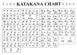 Images For Japanese Alphabet Symbols With English Translation