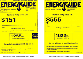 Electric Water Heater But It Just Might Work Rh Butitjustmightwork Com Energy Guide Label
