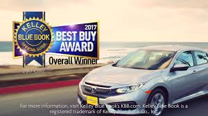 2017 Honda Civic - Best Buy Of The Year Overall Winner According To ...