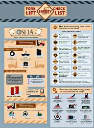 Forklift Safety Checklist | Visual.ly Forklift Safety For Ramps Slopes And Inclines Prolift Egiona Otic Its The Pits Employer Guide To Liability In Workplace The Osha Standard Powered Industrial Truck Traing Oshas Top 10 Most Cited Vlations Fiscal Year 2015 December All Categories Stac Card Drumbeat Ignored As Often Heard 1910178 Truck Checklist Blog Lift Capacity Calculator Regional Notice Osha Powered Industrial Cerfication Unique 8 Best Forklift Onsite Traing Only 89 Per Person