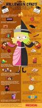 Halloween Candy List by What To Buy For Your Trick Or Treaters Infographic
