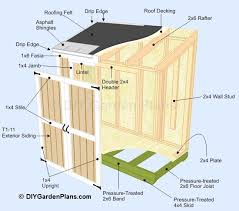 Free Diy 10x12 Storage Shed Plans by Lean To Shed Plans The Easiest To Follow Shed Plans Online