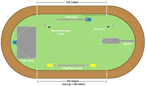 Track and Field Diagram