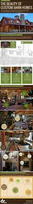 Best 25+ Newnan Georgia Ideas On Pinterest | Barn Houses, Barn ... Rustic Barn Wedding Reception Ideas The Bohemian Outdoor Armstrong Steel Price Your Building Online In Minutes 3d Design Service Post And Beam Barns Yard Great Mega Storage Sheds Cabins Apartments Three Car Garage With Apartment Three Car Garage With 47 Acre Cattle Farm For Sale Tyus Carroll County Georgia 861 Stancil Rd Ball Ground Ga Trulia Metal Prices Pole 424 Woodlawn Dr Cedartown 30125 Hardy Realty 5038 Burling Gate Lithonia 30038 Estimate Home Reclaimed Wood Table Woodworking Athens Atlanta 41 Best Red Tin In Carrollton Wwwredtinbarncom Images On