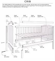 Free Woodworking Plans For Baby Cradle by How To Build A Baby Crib Life Of A Sysadmin
