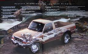 100 Ford Truck Bed Dimensions Luxury Of Chevy Chart Youll Love Chevy
