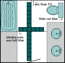 hometime how to ceramic tile floor layout