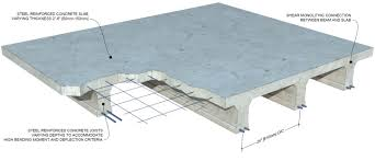 Floor Joist Span Table Deck by Insul Deck Insulated Concrete Forms For Floors U0026 Roofs Insulated