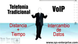 Que Es Telefonía IP - Voip - YouTube Tutorial Telefonia Voip Youtube Telefona Ip Skype For Business Sver Wikipedia Telecentro Tphone Audiocodes Mediant 1000b Gateway M1kbsbaes 1u Rack Cloudsoftphone Cloud Softphone Consulta De Saldo Voip Sitelcom Qu Es Instalaciones Demetrio 24 Best Voice Over Images On Pinterest Digital By Region Top 10 Free Apps Like Viber Blackberry Allan G Sandoval Cuevas Kuarma10 Asterisx Con Glinux