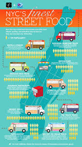 100 How To Start A Food Truck In Nyc NYCs Finest Street S Fographics Pinterest