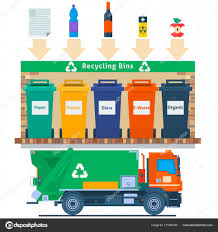Waste Management Concept Illustration.Recycling Garbage Elements ...