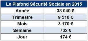 plafond horaire securite sociale pmss 2015 augmentation de 1 3 à partir du 1er janvier 2015