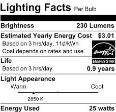 Tubular Light Bulb For Ceramic Christmas Tree by Sylvania 18491 25 Watt Clear Tubular Incandescent T10 Bulb