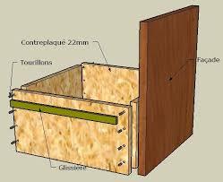 transformer portes placard en tiroirs forum décoration