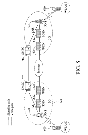 Patent US7519075 - Method And System For Serverless VoIP Service ... How To Call China From The Usa Top10voiplist To Break Up With Your Landline Best Voip Solution Hosted Voip Service Services Superb Voip Provider Just Another Wordpress Site Pro Cloud Phone Systems Pbx Md Dc Va Acc Telecom Top 5 Android Apps For Making Free Calls Broadsoft Cnections 2015 Report New 600 Unlimited Intertional Calling Plans Residential Examing Value Of A System The 6 Adapters Atas Buy In 2018 Tablet Shows Internet Help Stock Illustration