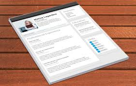 Linkedin Profile - Mycvfactory Le Blog Convert Your Linkedin Profile To A Beautiful Resume Nanny Resume Sample Monstercom How Optimize Profile Complement Your Laura Smithproulx Executive Write Great Data Science Dataquest Make Stand Out 12 Steps Lkedin Icon 1967 Free Icons Library Vs 8 Differences You Should Keep Print As The Chrome Do I Addsource Candidates Lever From Using Marissa Mayers Has Gone Viral Again But Is It All