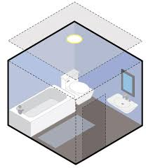 Angled In Ceiling Surround Speakers by In Wall And Ceiling Speaker Placement And Installation
