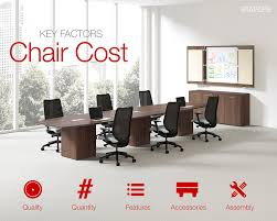 Understanding Chair Cost The Ergonomic Sofa New York Times Office Chair Guide How To Buy A Desk Top 10 Chairs Capisco By Hg Three Best Office Chairs Chicago Tribune 8 Ergonomic Ipdent Aeron Herman Miller Embroidered Extreme Comfort High Back Black Leather Executive Swivel With Flipup Arms 7 Orangebox Flo Headrest Optional Shape Bodybilt 3507 Style Midback White Mesh Mulfunction Adjustable 3 Stretches To Beat Pain Without Getting Up From Your
