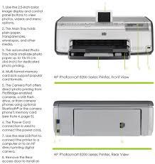 Amazon HP Photosmart 8250 Printer Q3470AABA Electronics