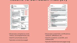 The Difference Between A Resume And A Curriculum Vitae Resume Template Alexandra Carr 17 Ways To Make Your Fit On One Page Findspark Sample Resume Format For Fresh Graduates Onepage The Difference Between A And Curriculum Vitae Best Free Creative Templates Of 2019 Guide Two Format Examples 018 11 Or How Many Pages Should Be A Powerful One Page Example You Can Use Write Killer Software Eeering Rsum Onepage 15 Download Use Now