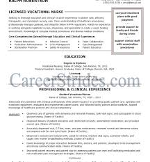 Get Creative Lvn Nurse Resume Template Sample